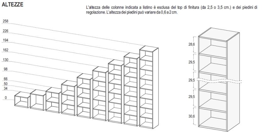 Le misure degli armadi dielle for Misure mensole