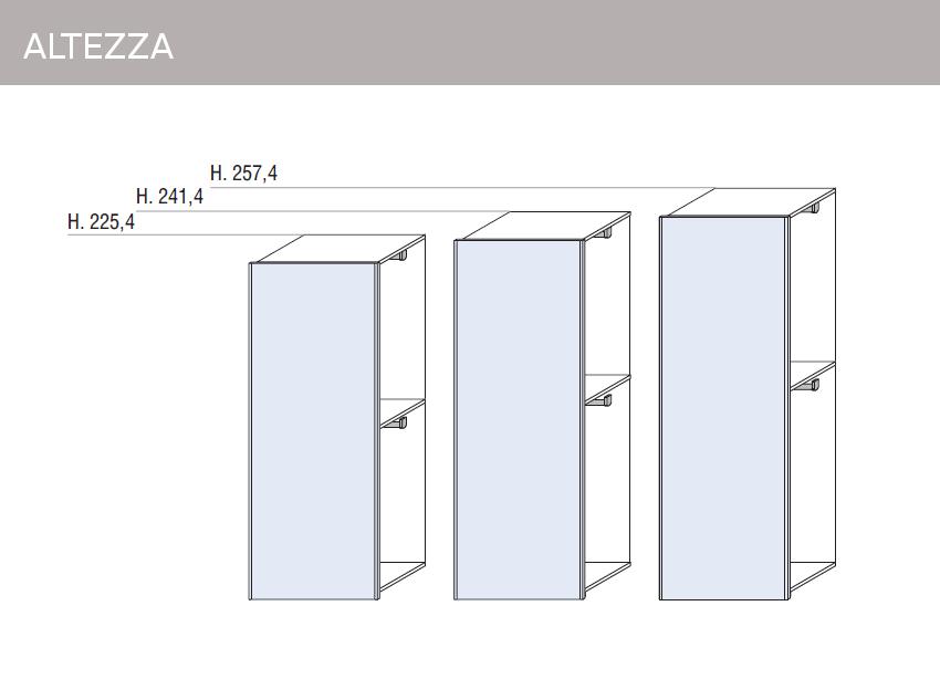 mobili doimo cityline: misure e componibilità - Misure Armadio Camera Da Letto
