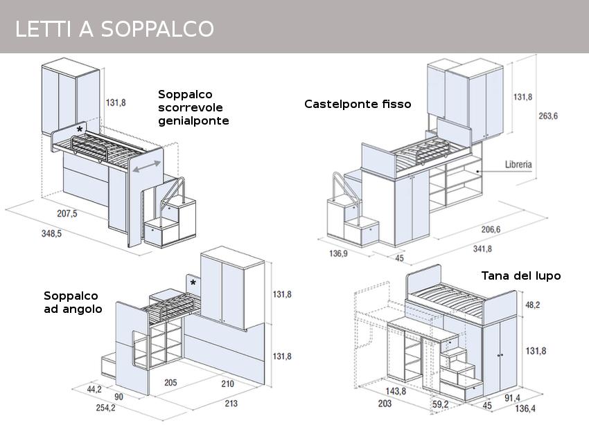 Mobili doimo cityline misure e componibilit for Letti moretti compact misure