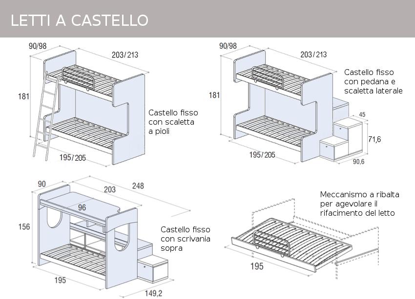 Dimensioni Letto A Castello.Misure Della Cameretta Camere Da Letto A Ponte Dimensioni Poppi
