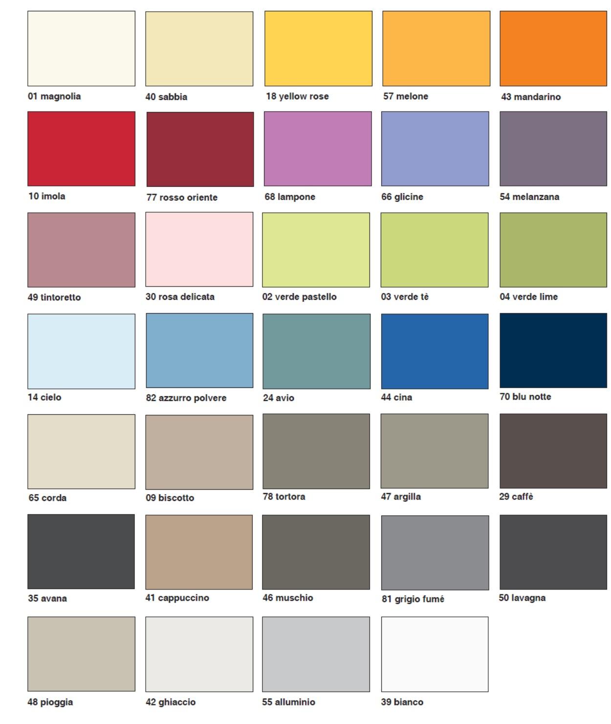 Colori camerette tumidei for Colori pareti camerette ragazzi